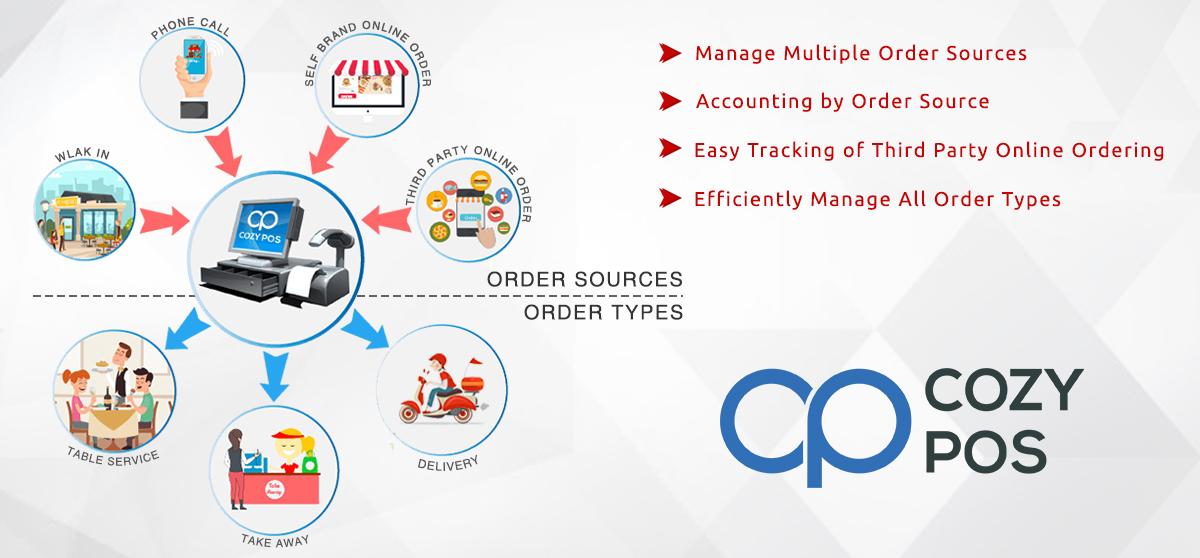order-source-img